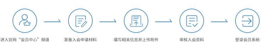 注册指引.jpg