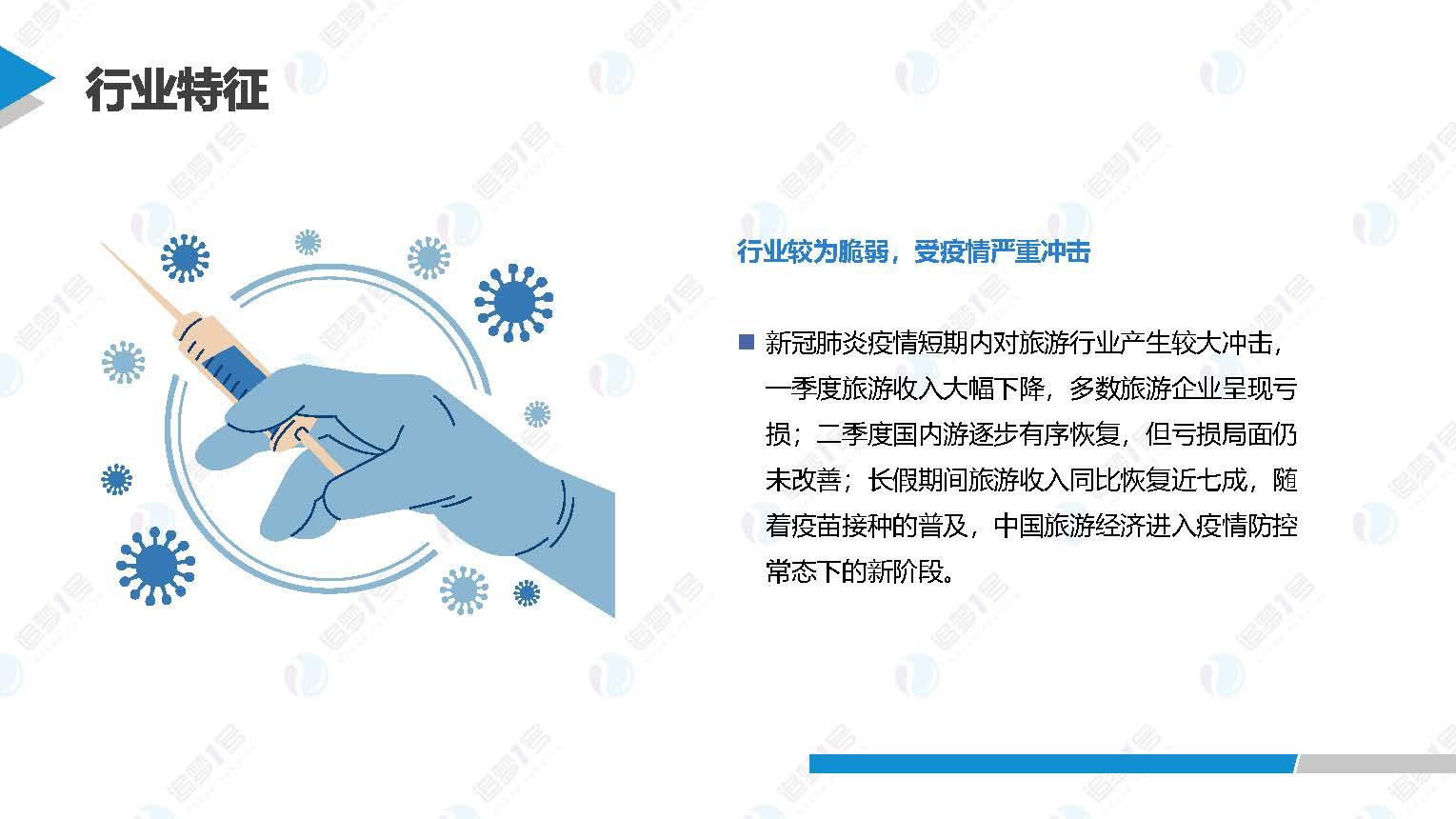 中国旅游行业研究 _页面_05.jpg