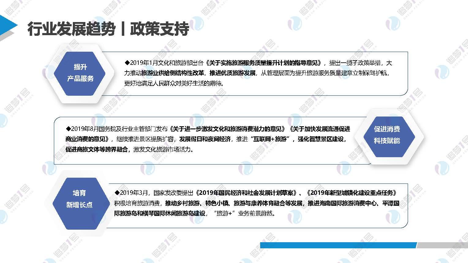 中国旅游行业研究 _页面_06.jpg