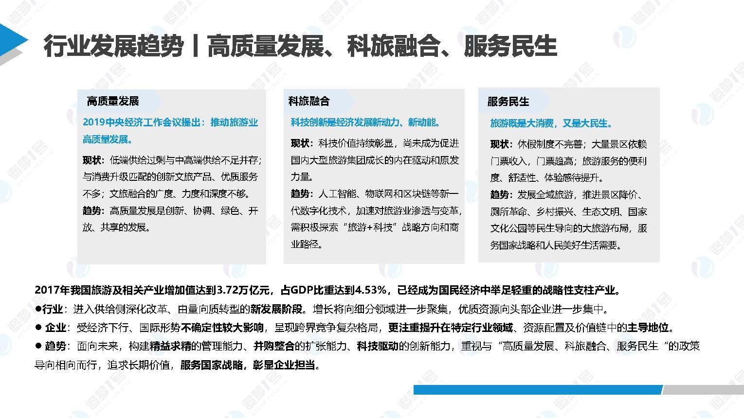 中国旅游行业研究 _页面_08.jpg