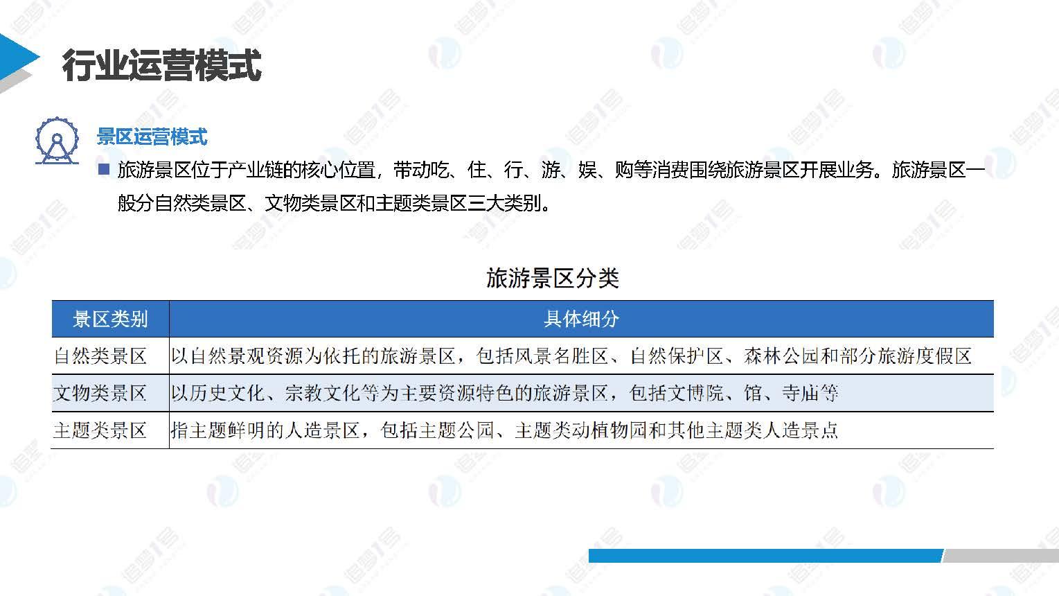 中国旅游行业研究 _页面_10.jpg