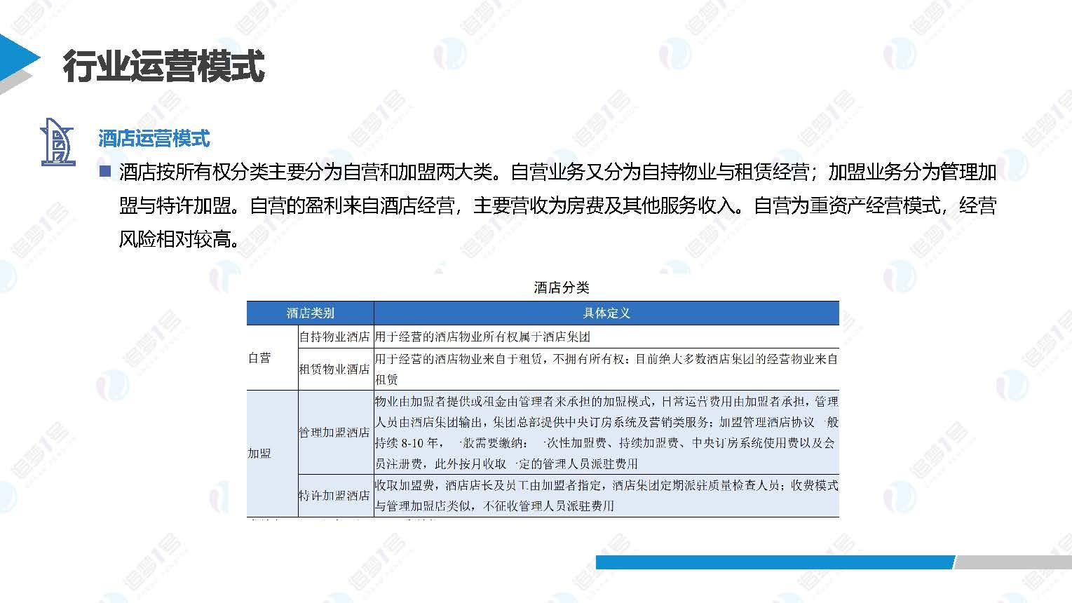 中国旅游行业研究 _页面_11.jpg