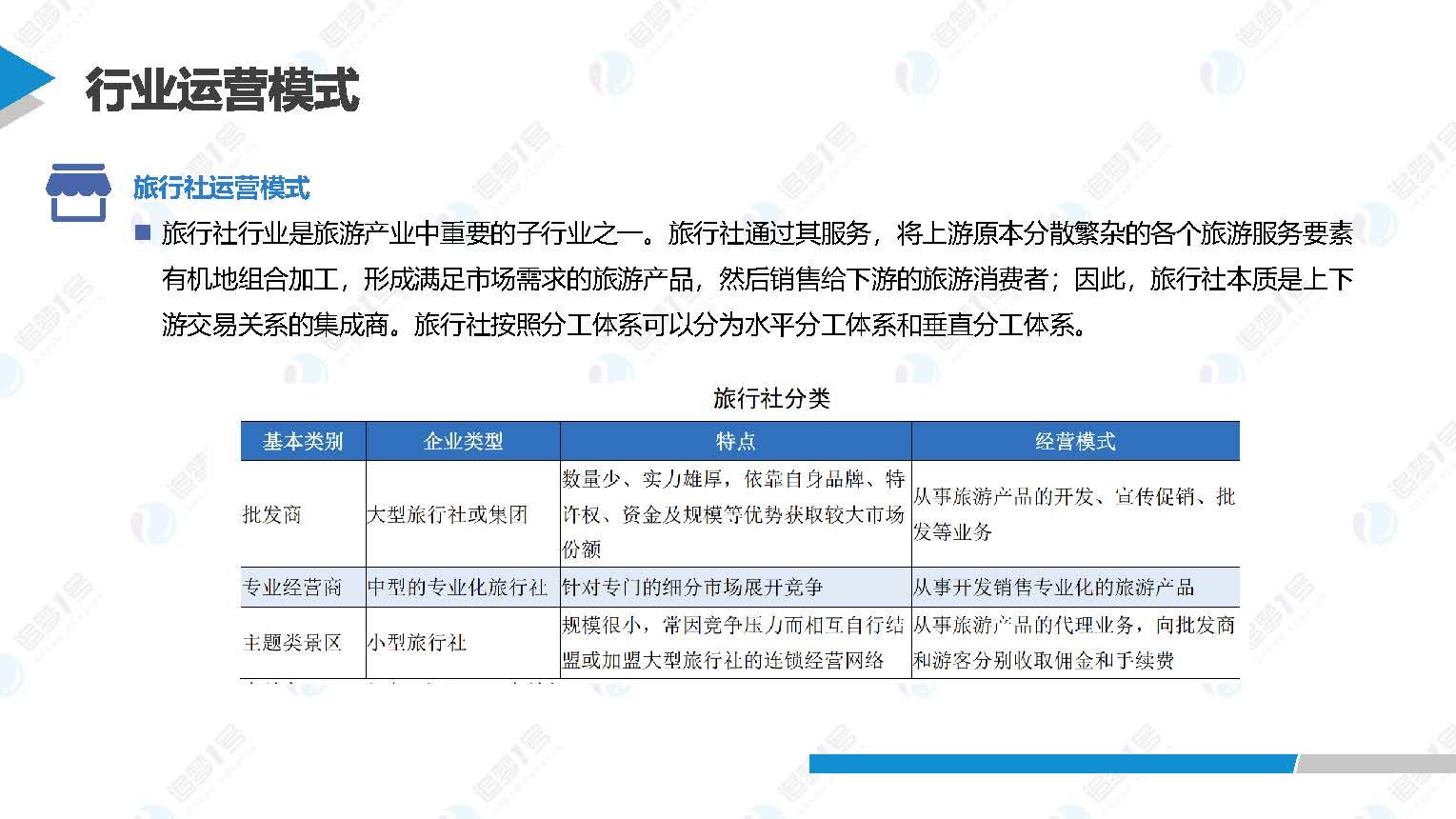 中国旅游行业研究 _页面_12.jpg