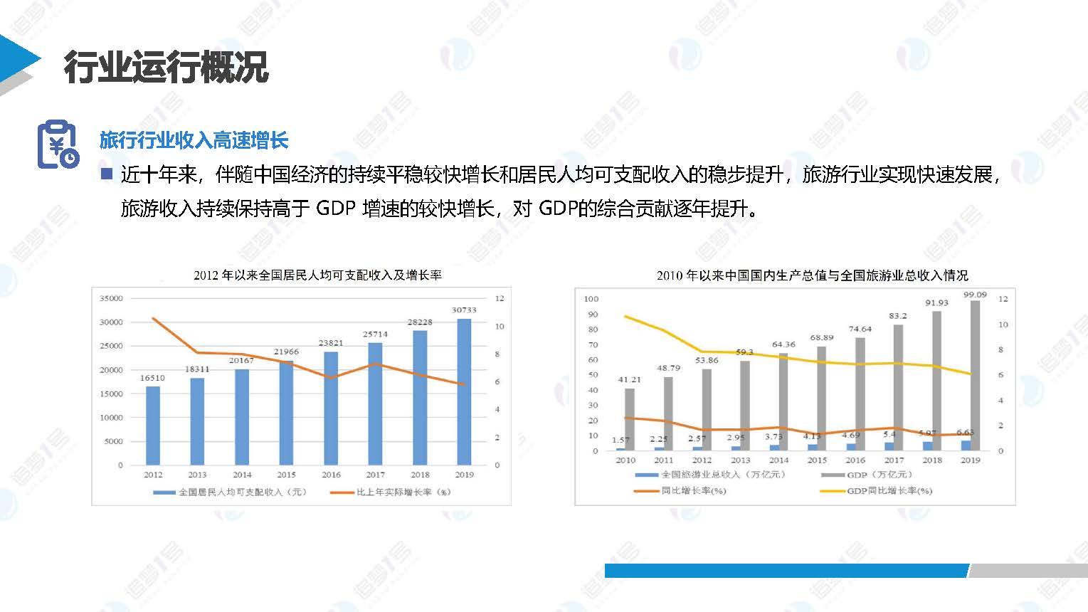 中国旅游行业研究 _页面_13.jpg
