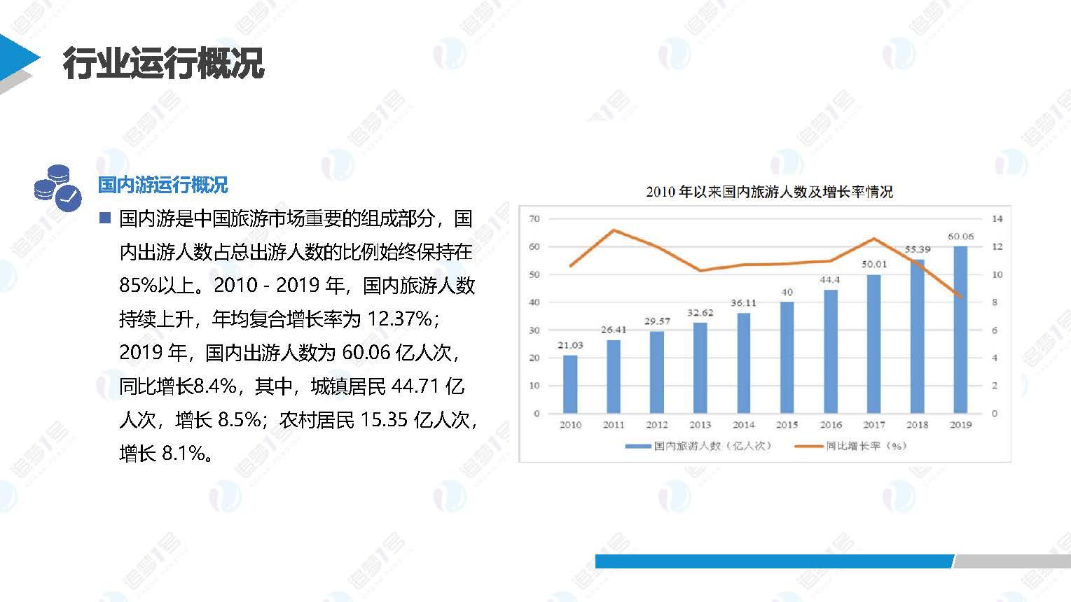 中国旅游行业研究 _页面_14.jpg