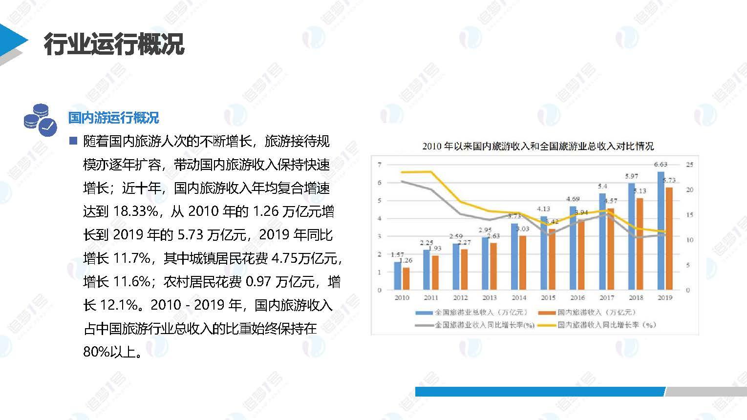 中国旅游行业研究 _页面_15.jpg