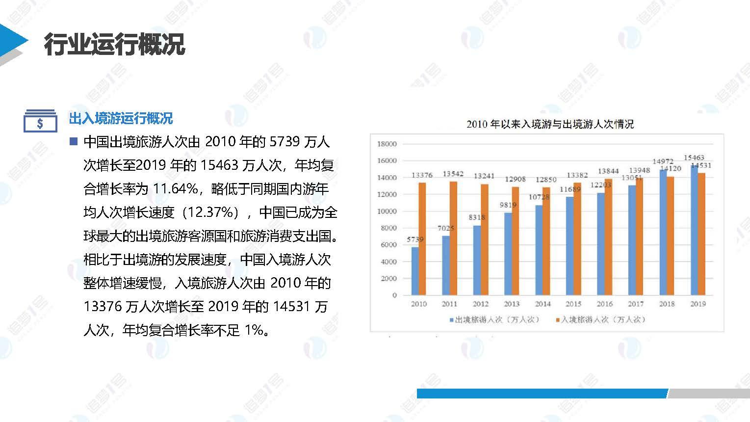 中国旅游行业研究 _页面_16.jpg