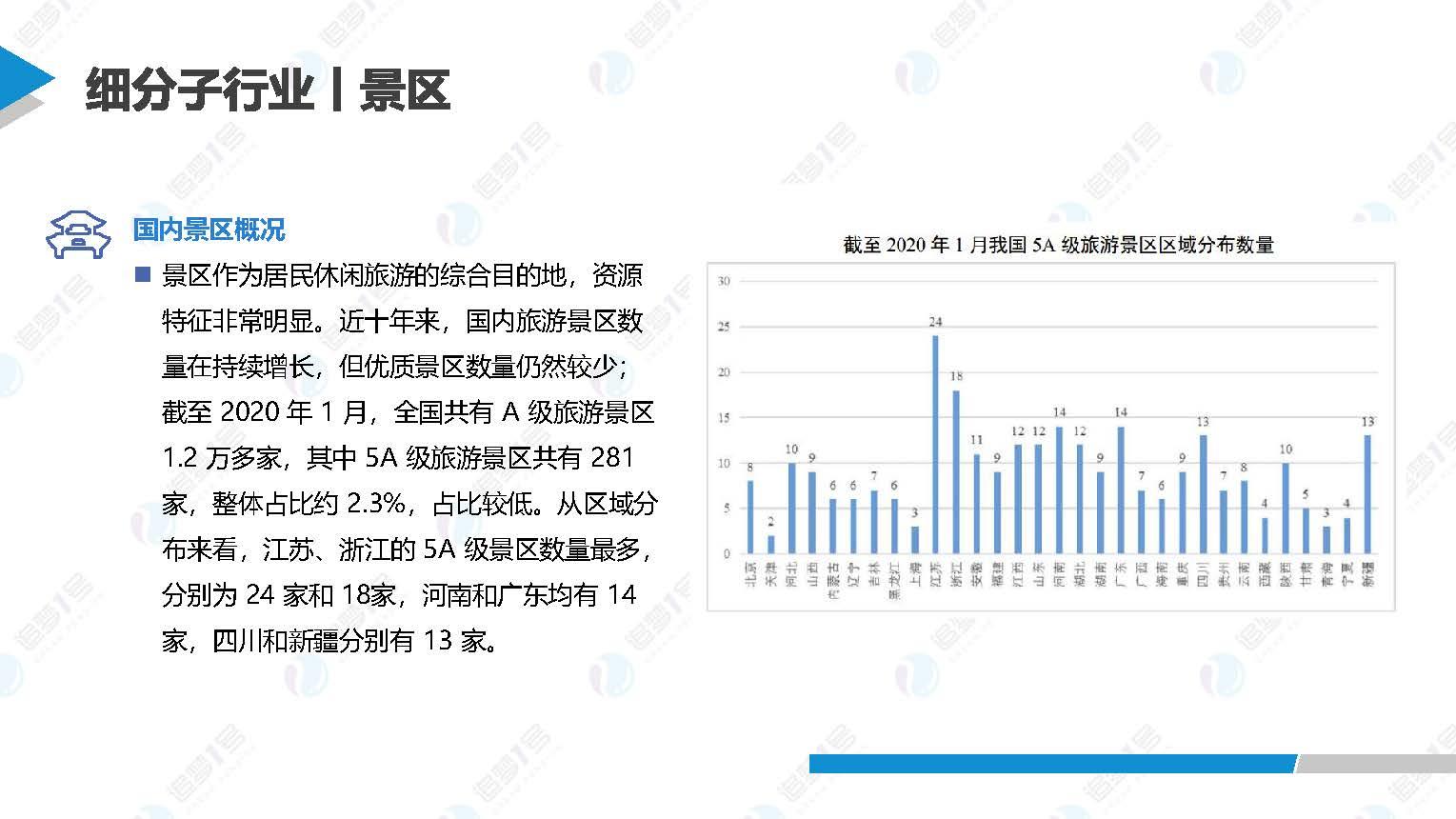 中国旅游行业研究 _页面_18.jpg