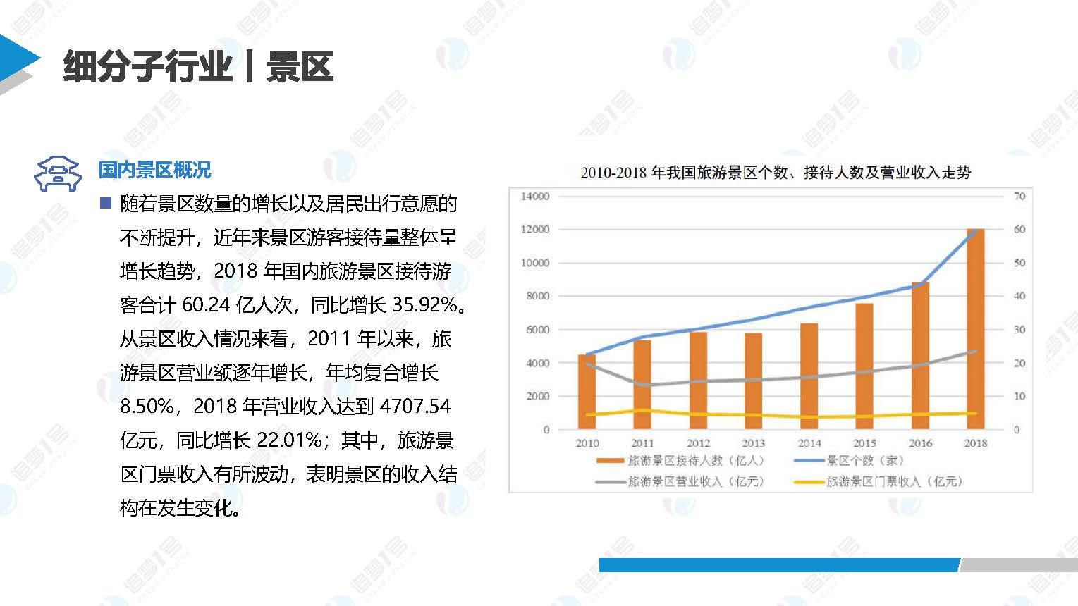 中国旅游行业研究 _页面_19.jpg