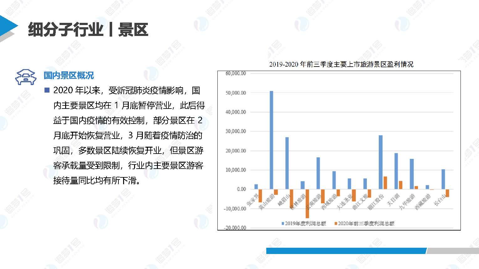 中国旅游行业研究 _页面_20.jpg