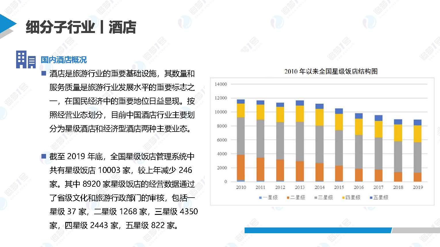 中国旅游行业研究 _页面_21.jpg