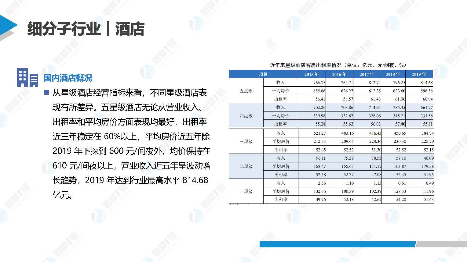 中国旅游行业研究 _页面_22.jpg