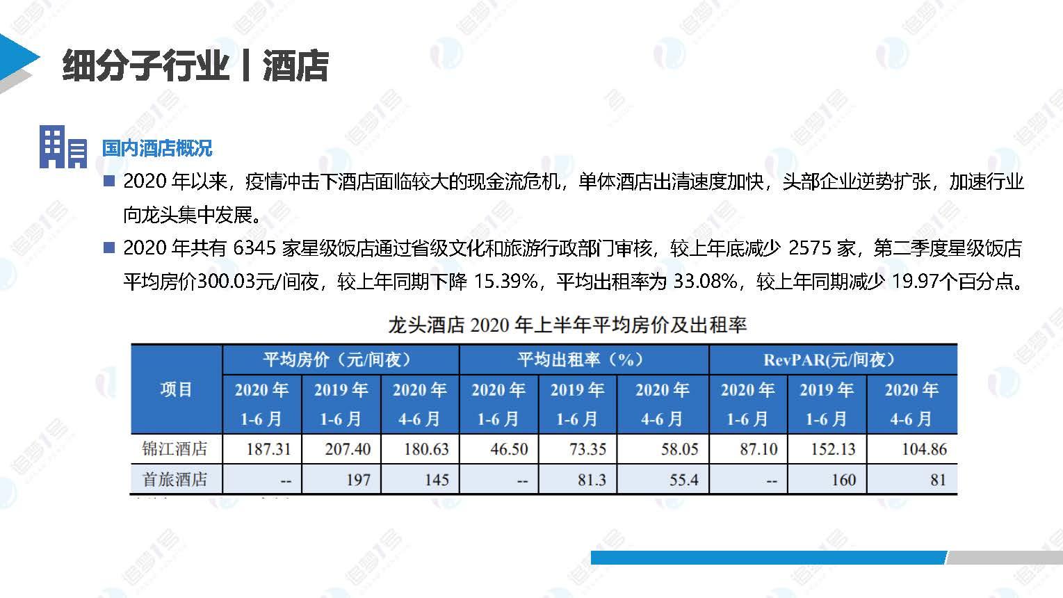 中国旅游行业研究 _页面_23.jpg