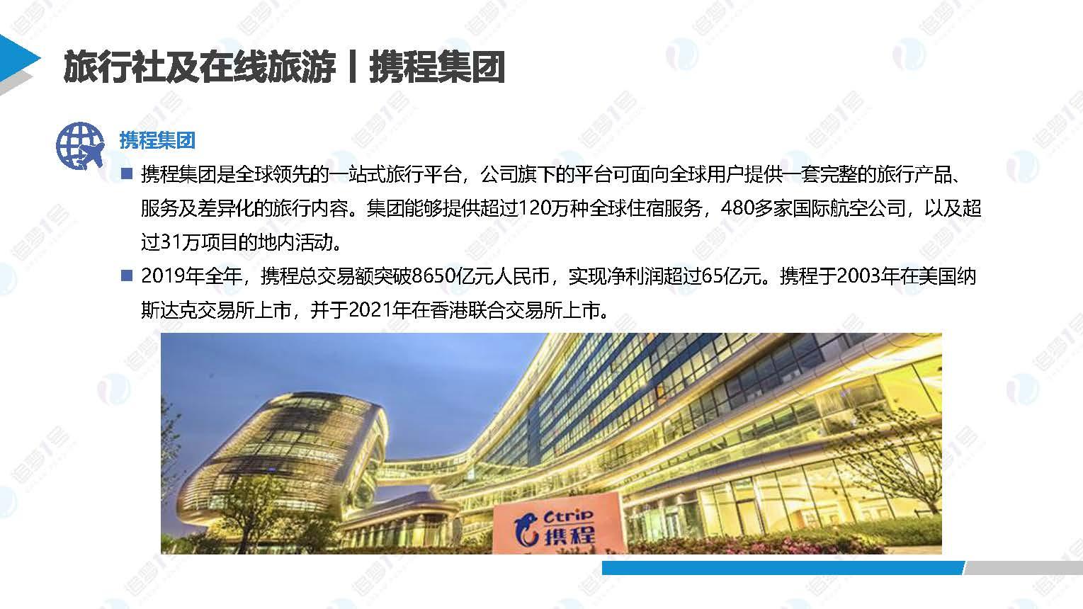 中国旅游行业研究 _页面_30.jpg